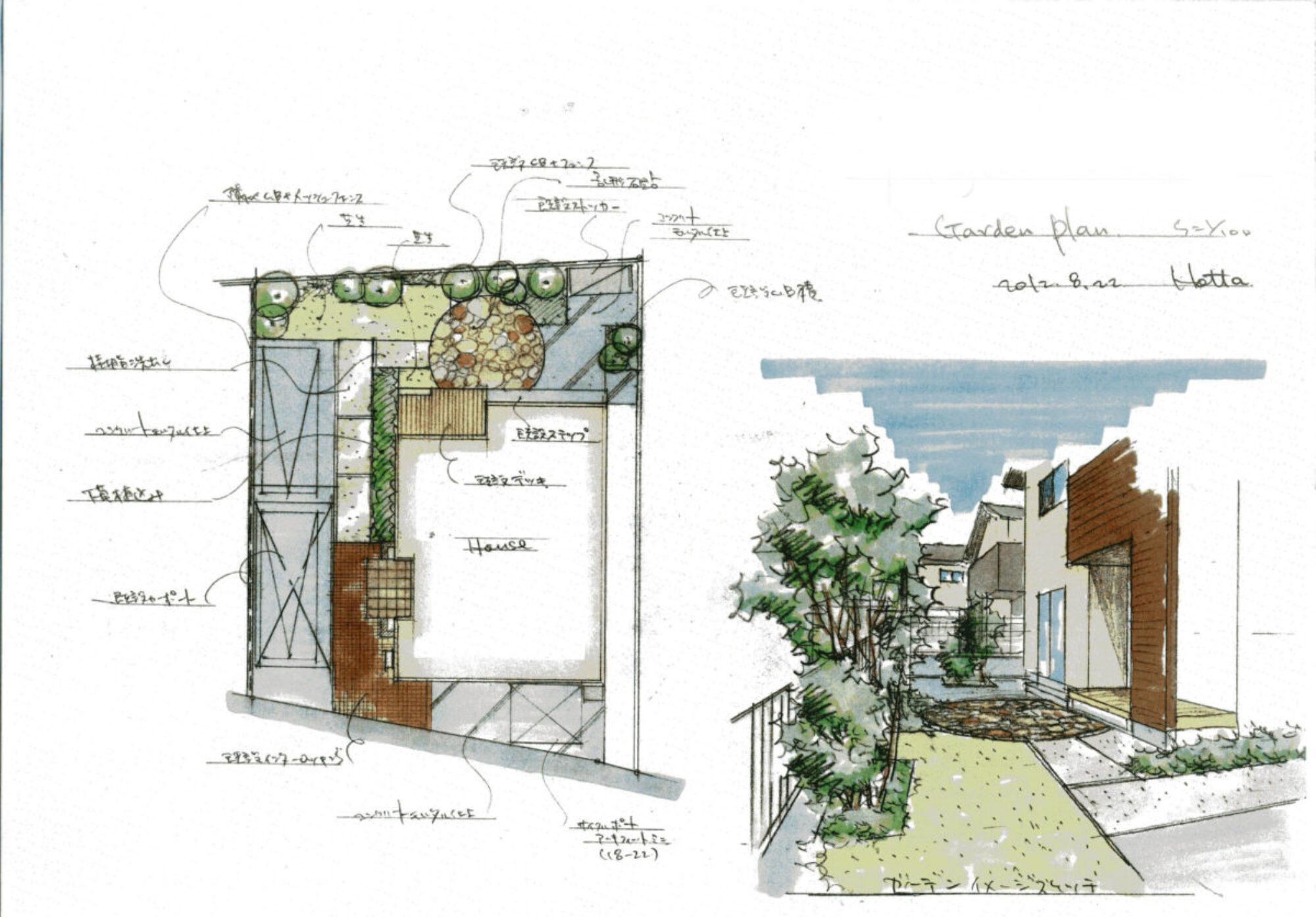 ガーデンデザイナー認定試験